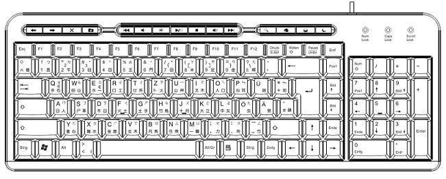 Chinesische Tastatur Online